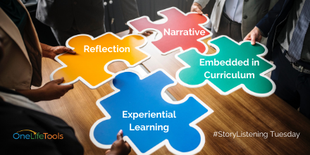 Our Puzzle Piece: How Reflection Improves Experiential Learning on Today's Campus