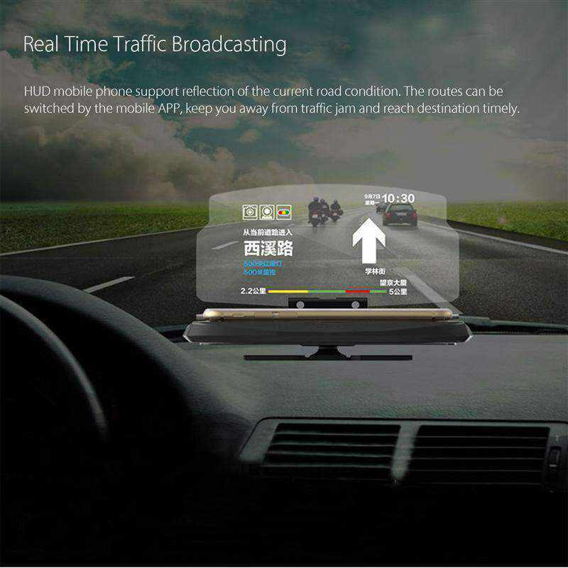 Universal Phone Holder With Heads Up Display For GPS-NEthing Store