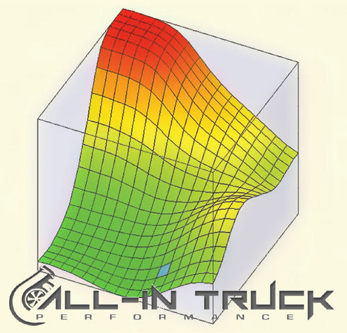EFI Live Tunes – All In Truck Performance