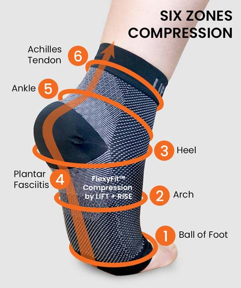 FlexyFit Feet Compression Sleeve 6 Zones