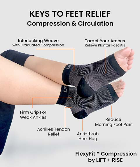 FlexyFit Feet Compression Sleeve Foot Sections