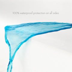 Encase® HD Mattress Protector