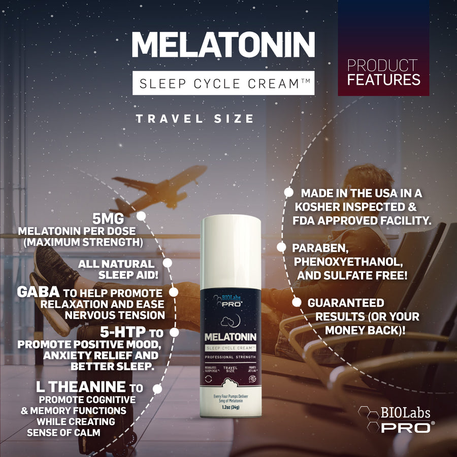 BIOLabs PRO® Melatonin - Sleep Cycle Cream 1.2oz Travel Size