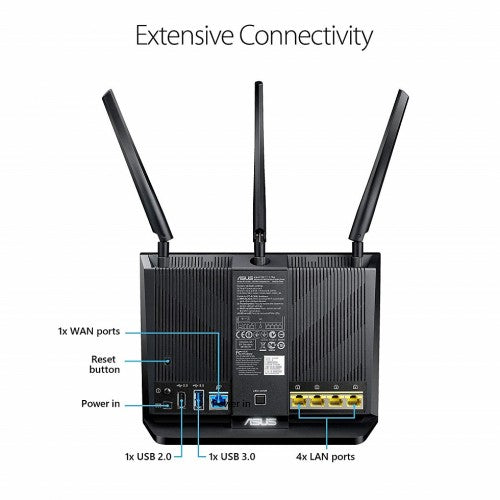 Asus RT-AC67U Ai Mesh Wireless (Twin Pack) Router (Free Asus Backpack)