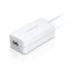 Innergie 65W PowerGear 65 Universal Laptop chargers