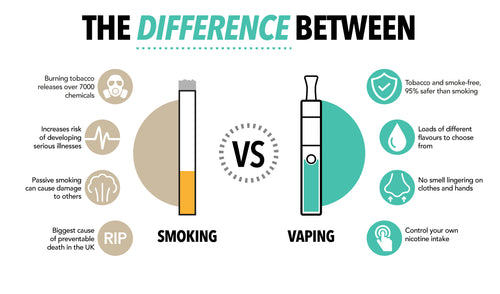 The difference between smoking and vaping