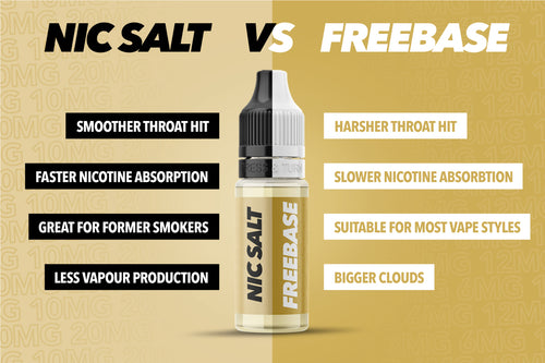 Difference Between Nic Salts and Freebase E-Liquid