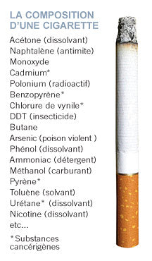 Aimants Anti-Tabac