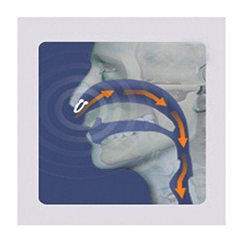 Clip Nasal Anti Ronflement - SnoreClip™
