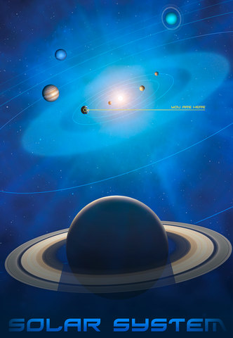 solar-system-you-are-here-poster
