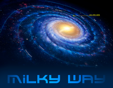 milky-way-you-are-here-poster-version-2