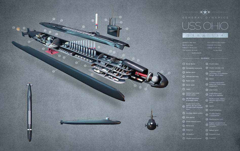 SKU: OHIO USS Ohio Exploded View Poster , Nuclear Submarine Exploded View  Poster
