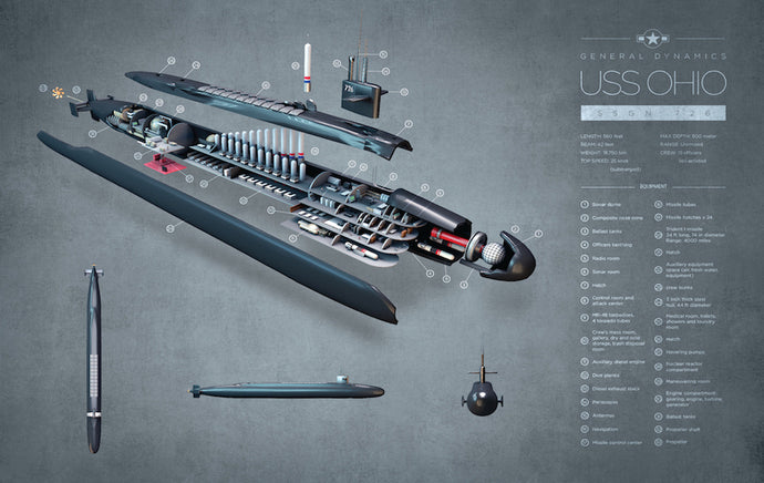 sku-ohio-uss-ohio-exploded-view-poster-nuclear-submarine-exploded-view-poster
