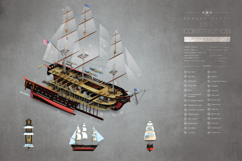 sku-constitution-uss-constitution-ship-exploded-view-poster