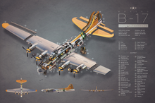 Load image into Gallery viewer, SKU: B17LANDSCAPE B-17 Exploded View LANDSCAPE Poster