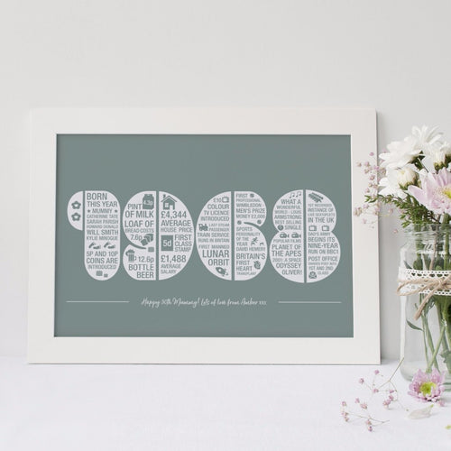 1968 Personalised 50th Birthday Print