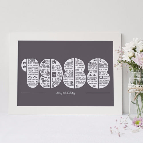 1988 Personalised 30th Birthday Print