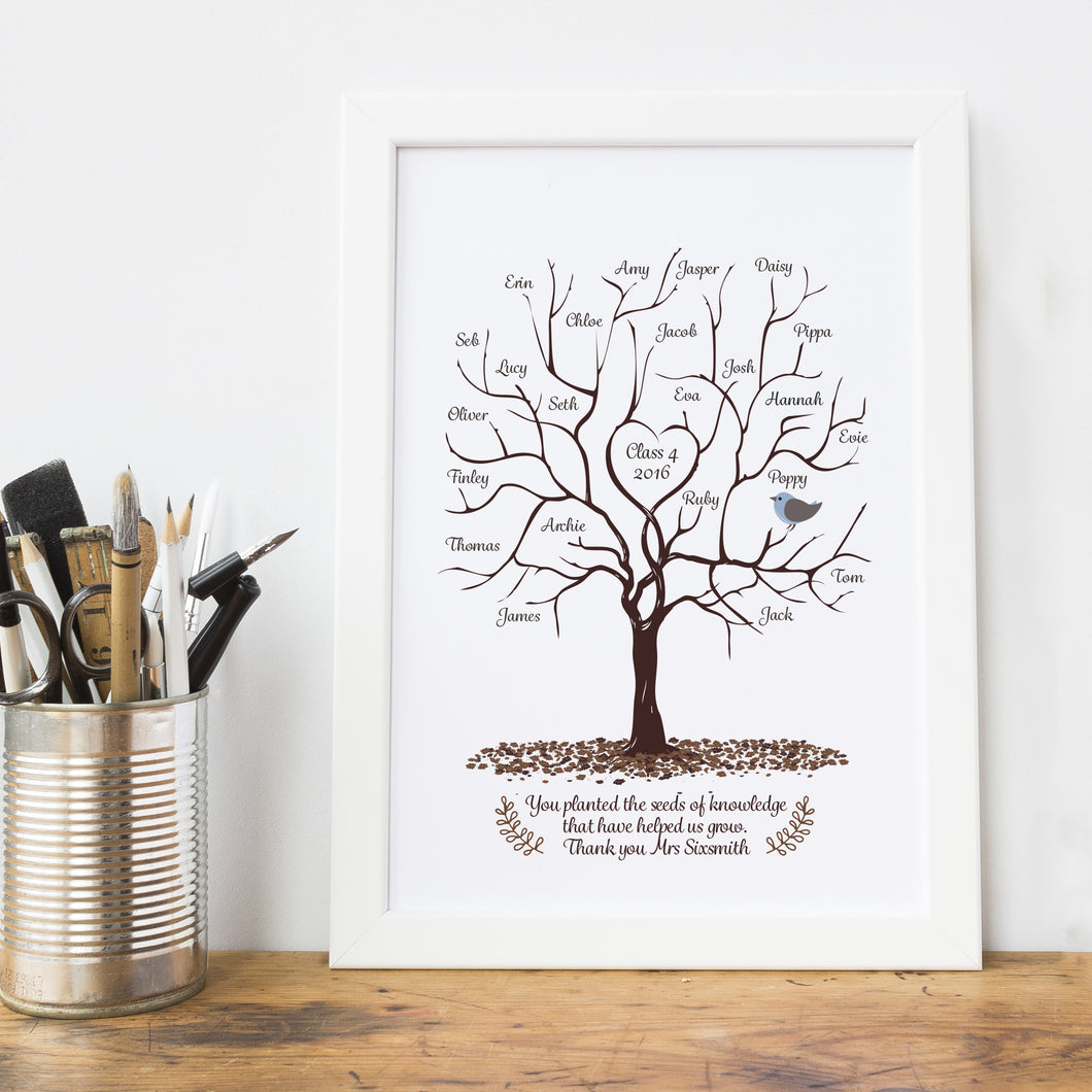 Personalised Teacher Fingerprint Tree Print