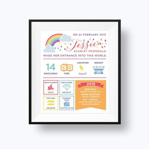 Personalised New Baby Infographic Print