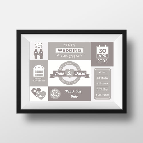 10th Wedding Anniversary Personalised Print