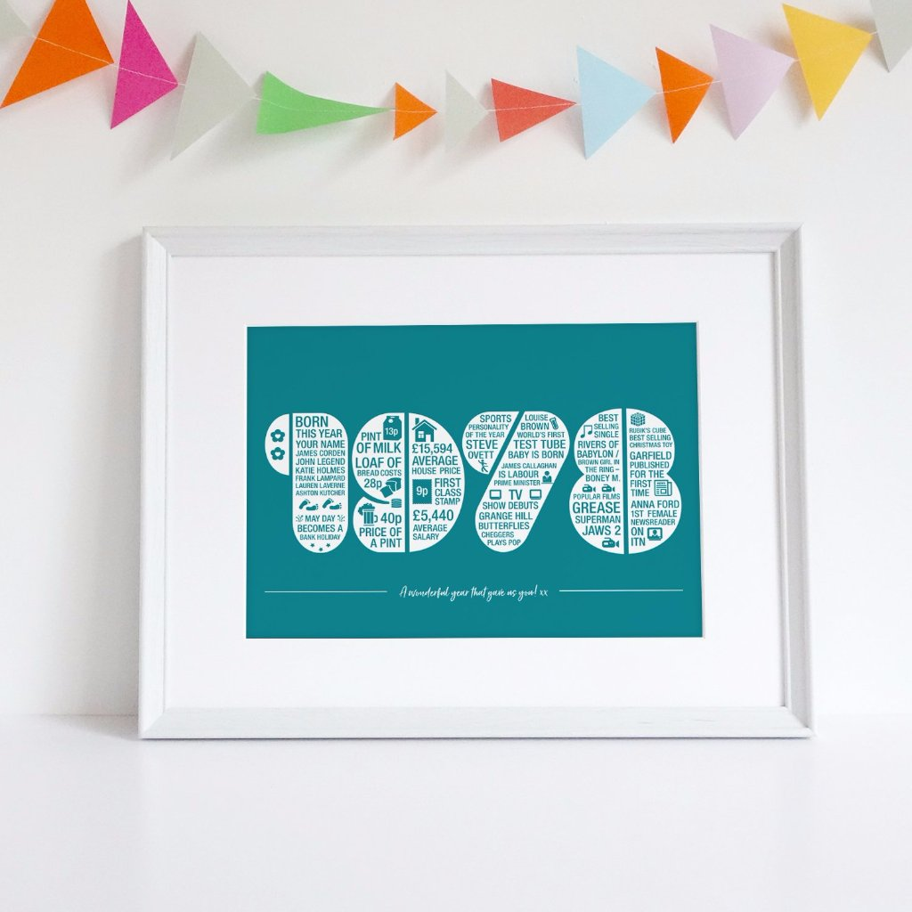 1978 Personalised 40th Birthday Print