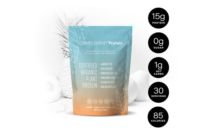 Complement Protein (New Product Template)