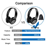 PTM H1 Bluetooth Headphones