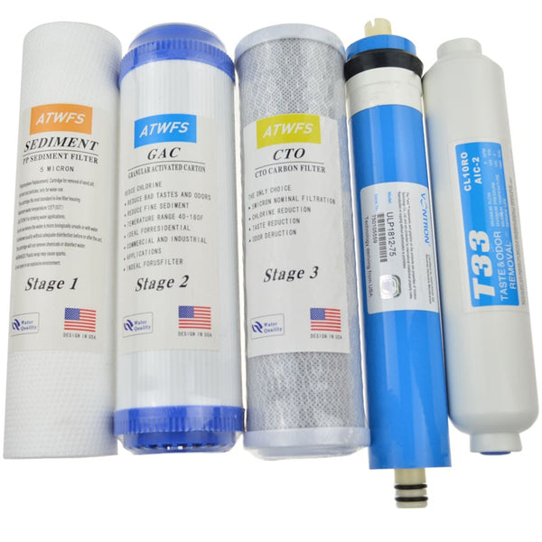 ATWFS 5 Stage Filter Cartridge