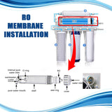 Kitchen Reverse Osmosis RO Membrane Replacement Filter