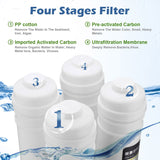 4 Stage Countertop RO Water Purifier Membrane