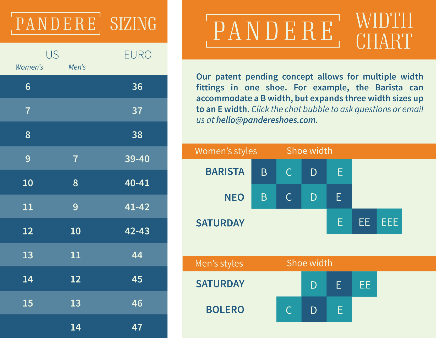 Pandere Size Chart | Lymphedema Shoes | 1