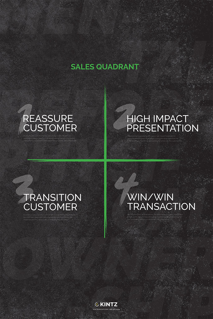 Poster | Buyers & Sellers Quadrant
