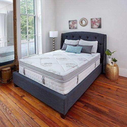 Classic Brands Gramercy Euro-Top Cool Gel Memory Foam And Innerspring Hybrid 14-Inch Mattress, Full: Mattresses- Shop MIXXCI