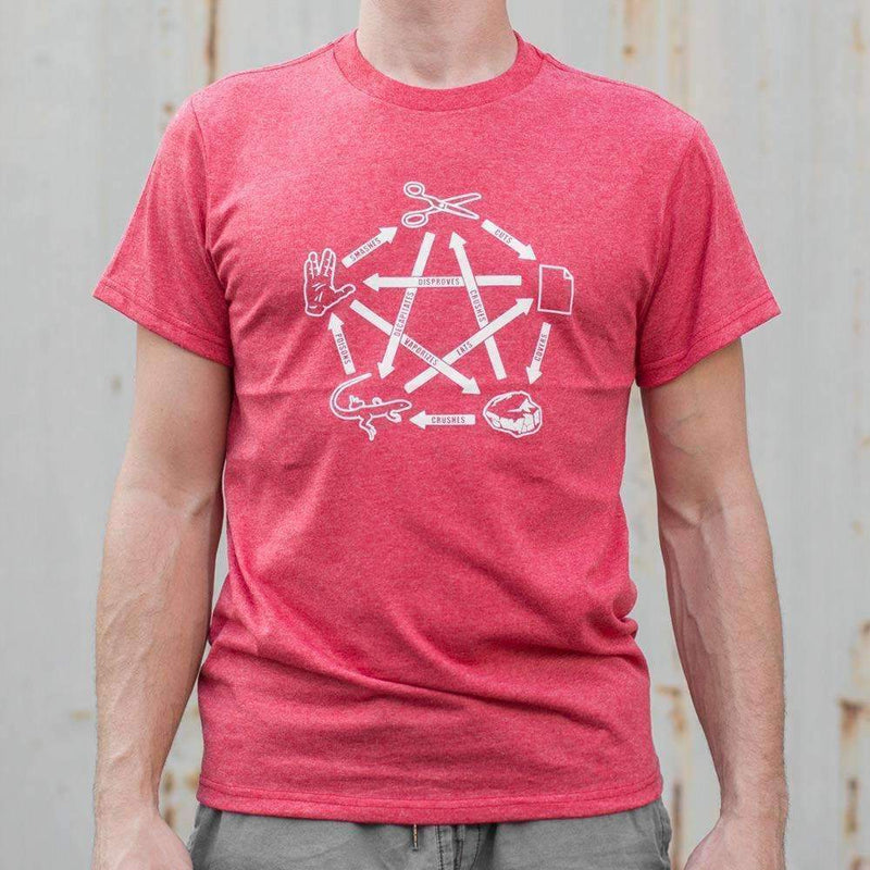Mens Rock Paper Scissors Lizard Spock T-Shirt: T-Shirt- Shop MIXXCI