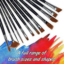 Paint Brushes 12 Pieces Set, Professional Fine Tip Paint Brush Set Round Pointed Tip Nylon Hair Artist Acrylic Brush For Acrylic Watercolor Oil Painting By Crafts 4 All (12): Arts, Crafts & Sewing- Shop MIXXCI