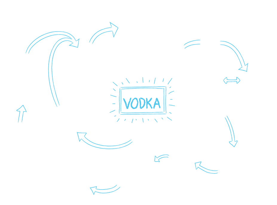 Loaded Vodka How It's Made