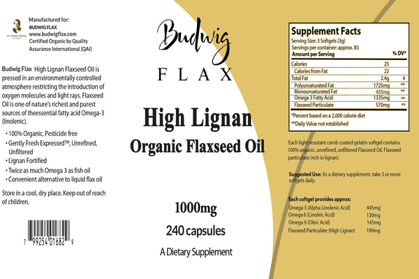 Breast Health Package, Lignan flaxseed oil and ground flaxseed - budwigflax.com
