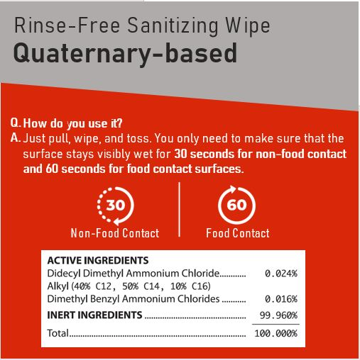 Handyclean Rinse-Free Sanitizing Wipes - 120 Wipes per Canister
