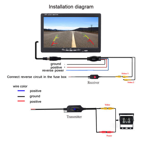 Terrific Rear View Camera Wiring Diagram Gallery - Schematic ...