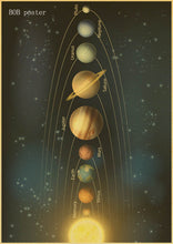 Nine planets in the solar system Retro Kraft Paper Poster Wall home Decoration moon earth Galaxy solar system Nine planets