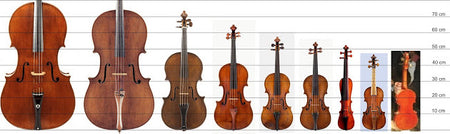 What's the Difference between a Violin and Viola?