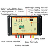 12/24V 20A PWM Solar Panel Charge Controller Regulator Waterproof LS1024RP New