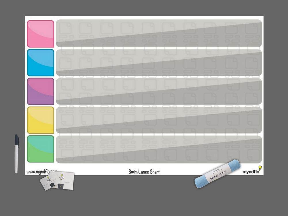 A0 Dry-erase Wall Charts (Non-Cling) CLEARANCE