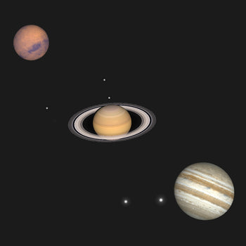 Planetary Observing & Imaging