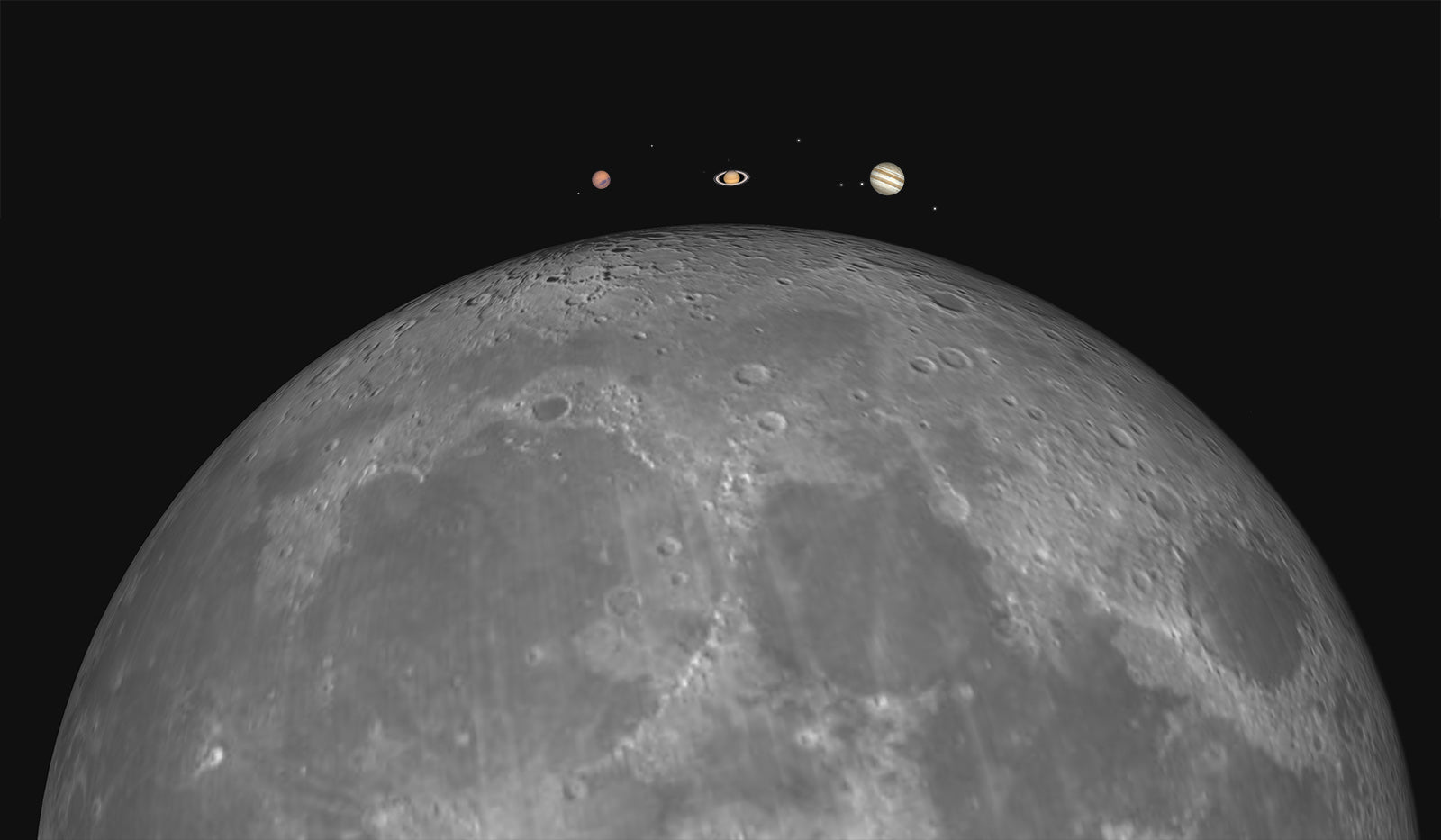 Mars, Saturn, and Jupiter relative sizes to the Moon when at 2018 oppositions