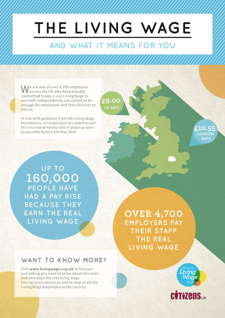 living wage lucy and yak uk