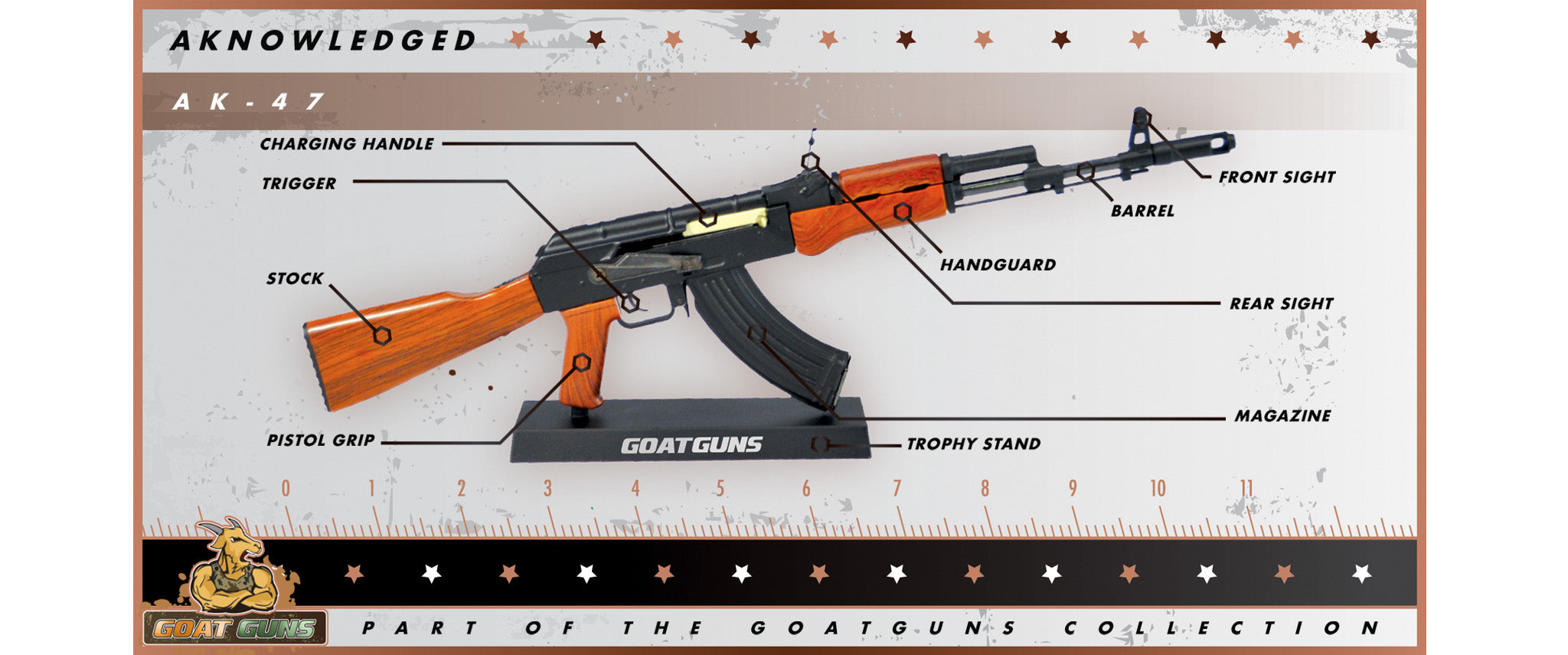 AK47 goatguns rifle facts