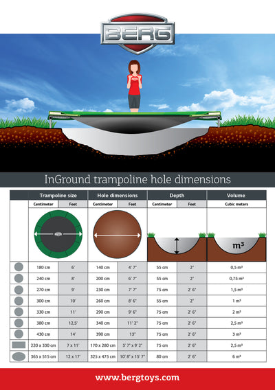 BERG GRAND FAVORIT INGROUND TRAMPOLINE + COMFORT NET