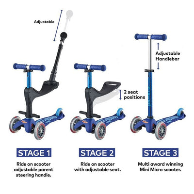 MINI MICRO 3IN1 DELUXE PLUS SCOOTER: BLUE