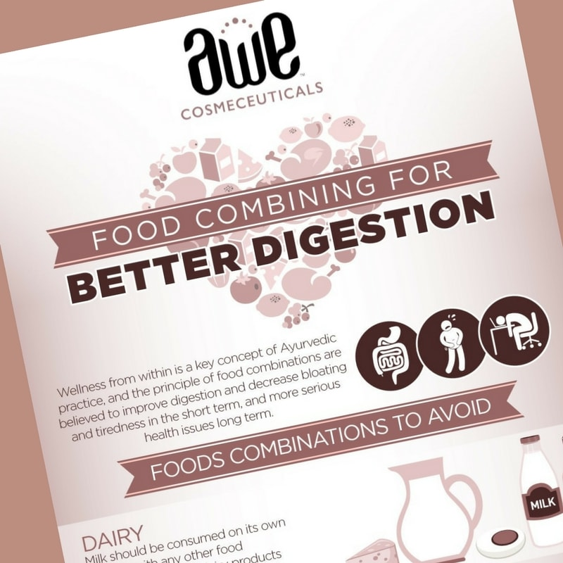 Food Combining For Better Digestion